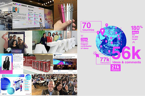 AstraZeneca AZ2025 - Event Promotion - Image